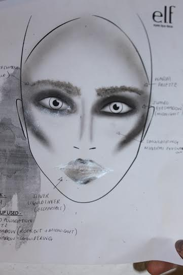 Charlotte's initial sloth makeup vision.